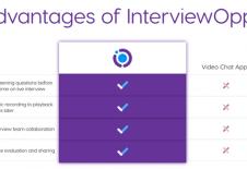 InterviewOpps vs Zoom/Skype
